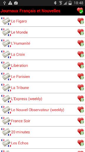 フランスの新聞とニュース