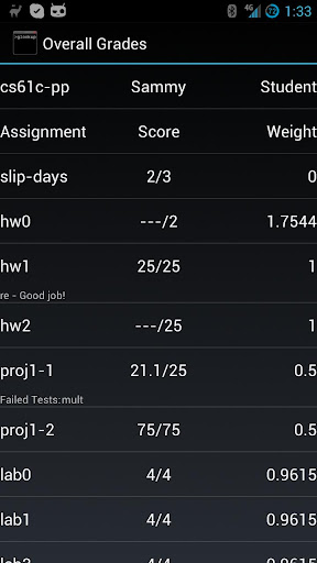 【免費教育App】Glookup Frontend-APP點子