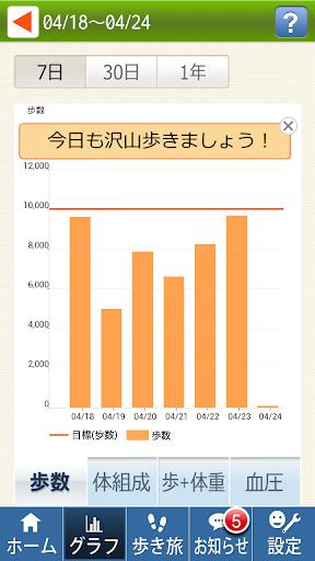 【免費健康App】スマホ歩数計-APP點子