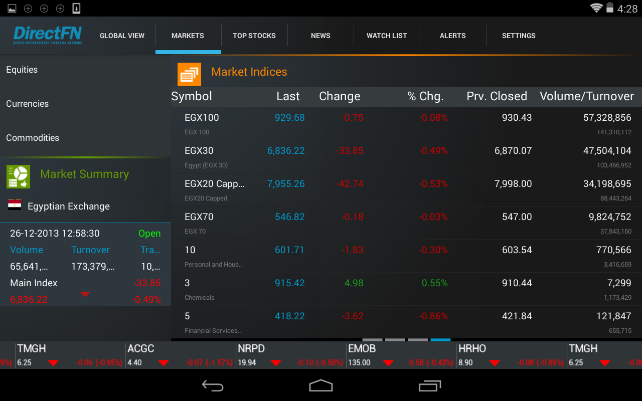 DFN (Egypt) for Android Tab - screenshot