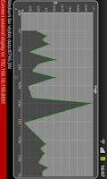Screenshot of Energy Meter