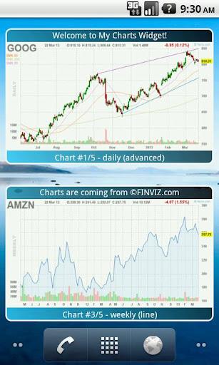 My Stocks Charts Widget PRO