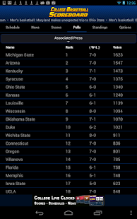 College Basketball Scoreboard+ - screenshot thumbnail