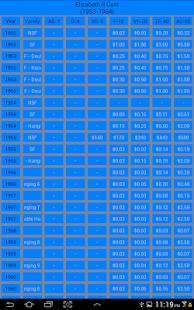 Canada Coin Price Guide