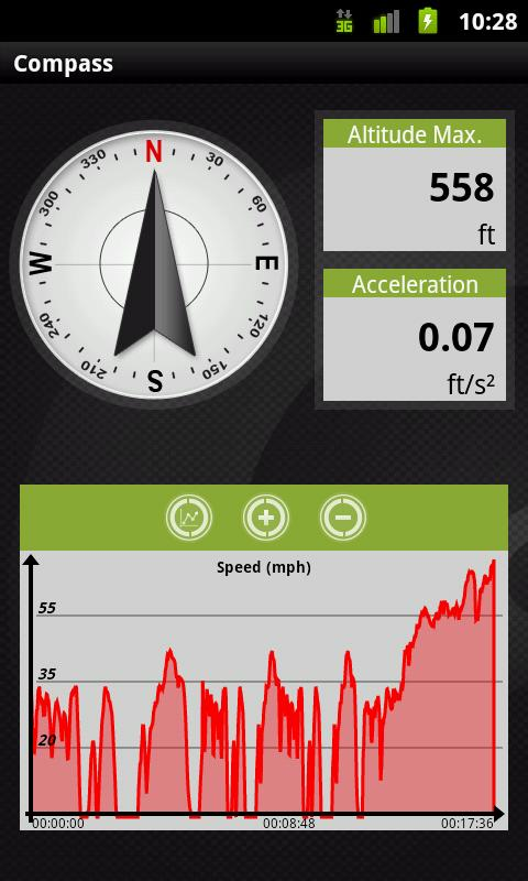 Outdoor Compass- screenshot