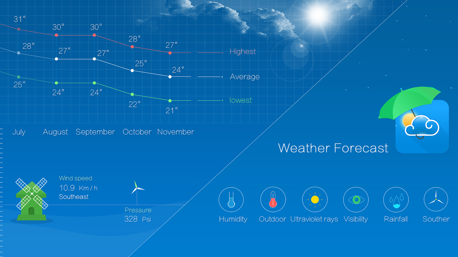 Weather Forecast Android Apps On Google Play