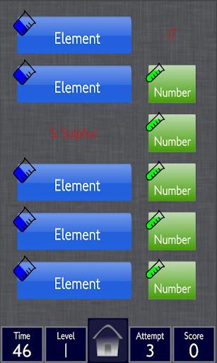 Chemistry Memory HD