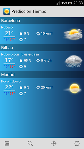 Spain Weather