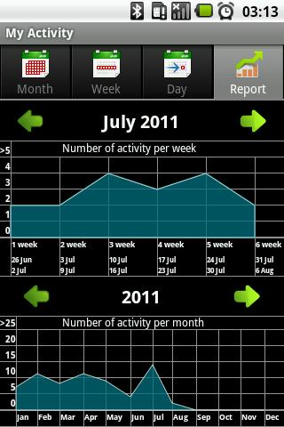 My Activity - screenshot