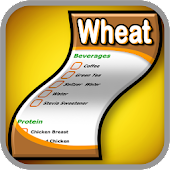 Wheat Tummy Diet Shopping List