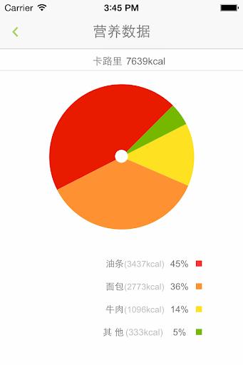 中国营养秤 健康 App-癮科技App