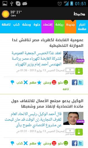 اخبار محيط Moheet
