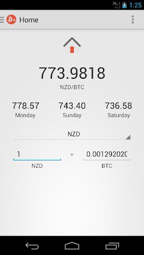 Bitcoin Plus