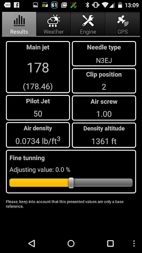 Jetting for Yamaha YZ