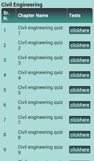 Gate Civil Eng. Exam Quizzes