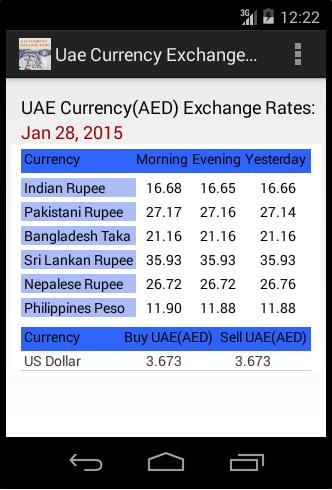 【免費財經App】UAE Currency Exchange Rates-APP點子