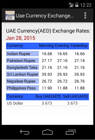 Indian forex rates today