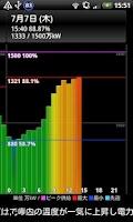 Screenshot of (九州版)電力の使用状況ウィジェット