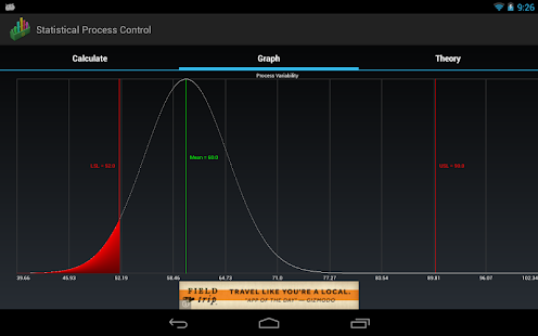 Statistical Quality Control - screenshot thumbnail