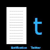 NotificationTweet
