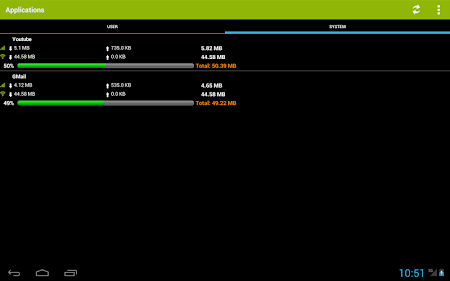 Mobile Counter Trial 3.4 screenshot 89565