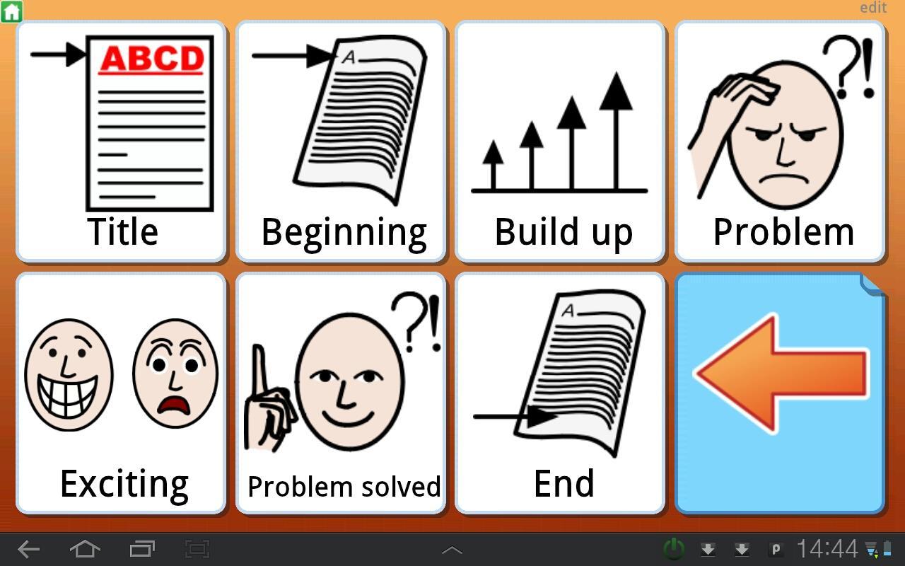 Widgit Go Lite ... Examples Of Self Regulation In The Classroom