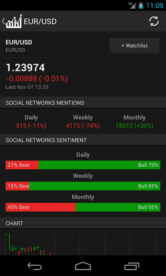 Trading insight forex signals 1.89