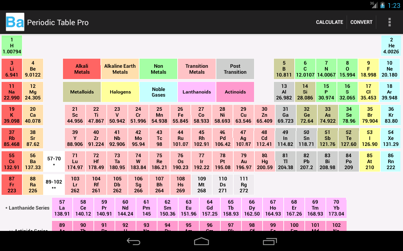 Chemistry Assistant Free- screenshot