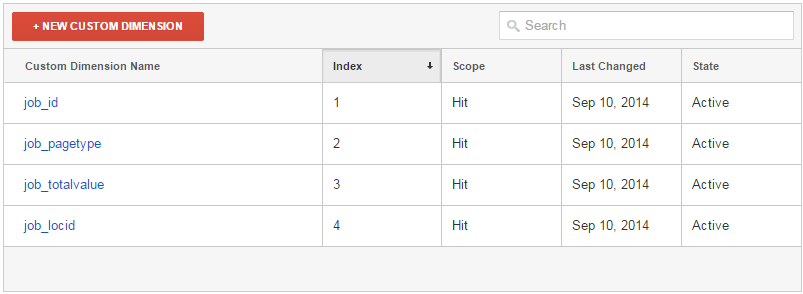 Screenshot showing custom dimensions for jobs vertical of dynamic remarketing