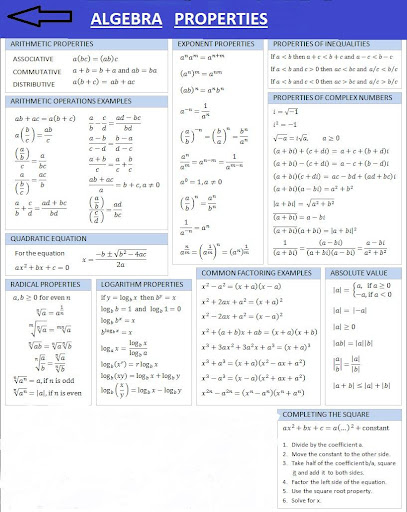 TABLES AND FORMULAE