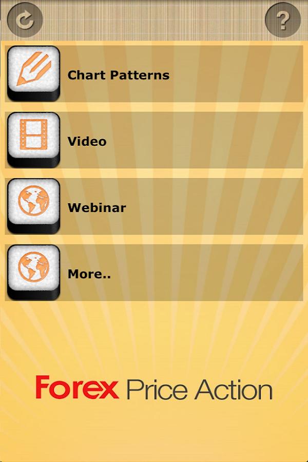 Forex price action simulator