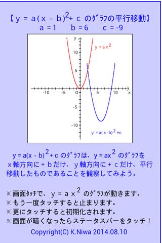 2次関数の平行移動