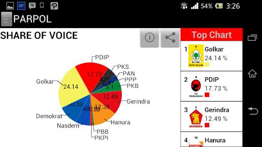 【免費生活App】Pemilu 2014 - Indexpolitica-APP點子