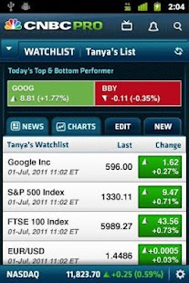 CNBC PRO for Phones - screenshot thumbnail