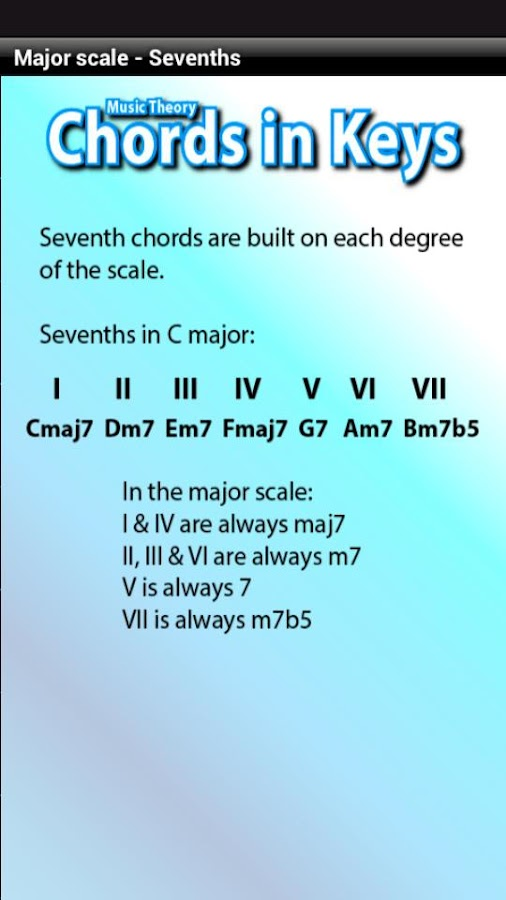 Music Theory - Chords in Keys- screenshot