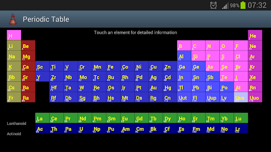 Periodic table apk for nokia download android apk games apps for periodic table apk for nokia urtaz Gallery