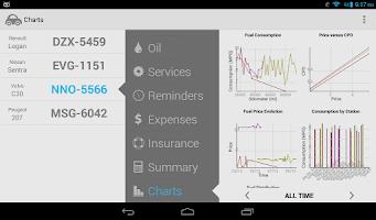 Screenshot of Carango Pro - Car Management