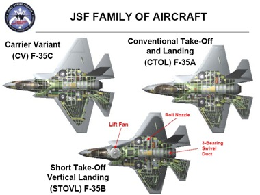 F-35 Joint Strike Fighter (JSF)