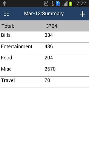 【免費財經App】Expense Manager Free-APP點子