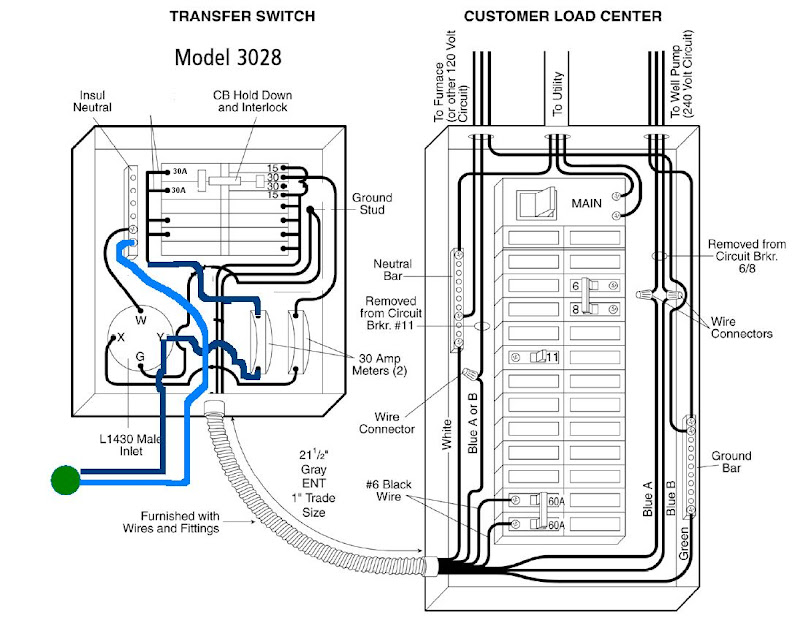 Electrical Wiring Question School Bus Conversion Resources