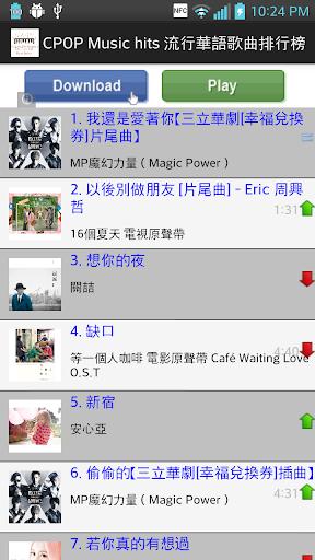 CPOP Music hits 流行華語歌曲排行榜