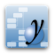 yWorks OrgChart Editor