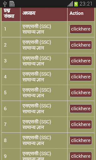 SSC GK Guide in Hindi