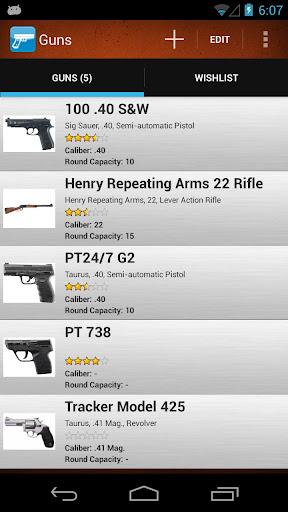 Gun Ammo Collectors