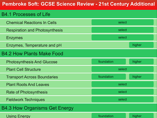 21stC Add. GCSE Science Review