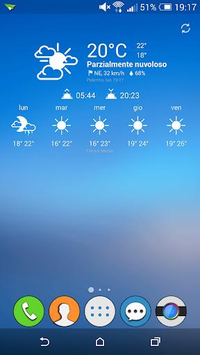 Chronus - HTC Sense Icon set