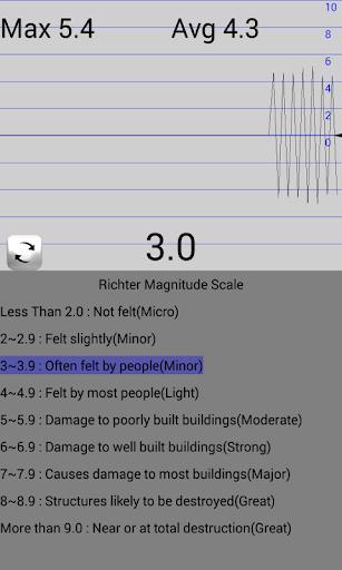 地震計 地震計測