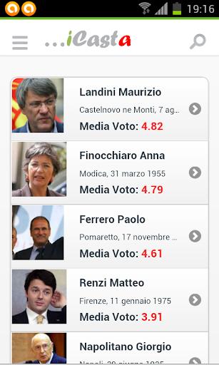 Politica Italiana - iCasta