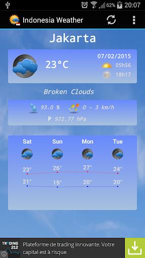 Indonesia Weather Plus