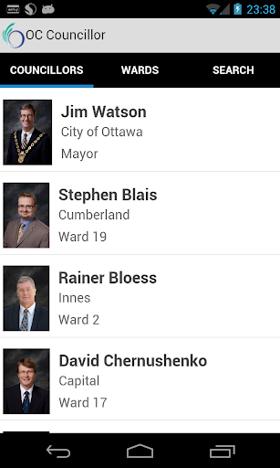 Ottawa City Councillors
